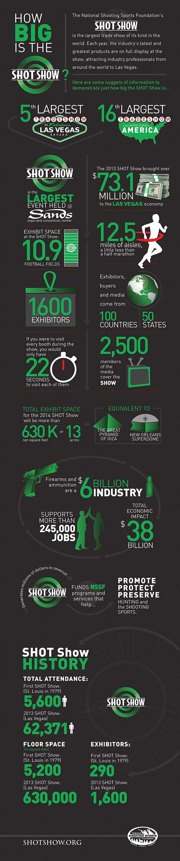 SHOT Show 2014 Information