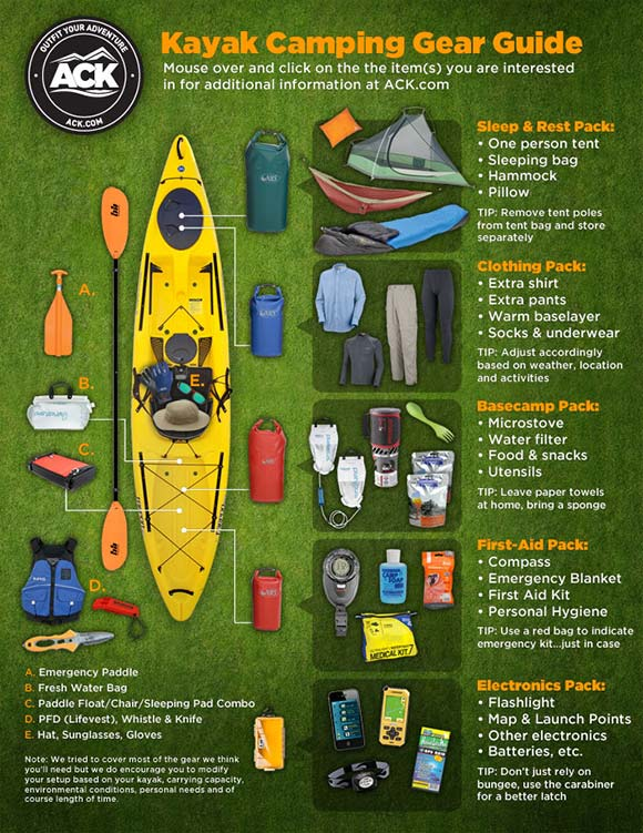Detailed List of Kayak Camping Gear